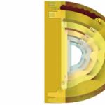 Nova edició del  projecte educatiu TOT DANSA al Mercat de les Flors (1 de juny)