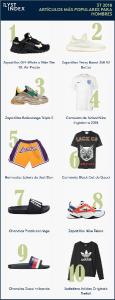 Artículos masculinos Lyst Index Q3